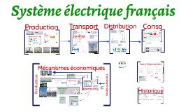 Système électrique français