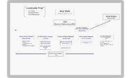 Copy of Copy of CTSI Org. Chart