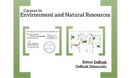 Environmental Careers: Dublin Coffman