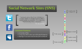 Social Network Sites: Backround Info