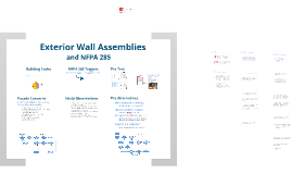 Exterior Wall Assemblies and NFPA 285
