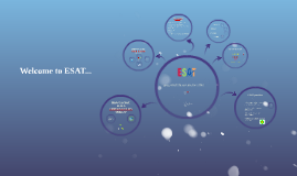 ESAT FOR NEW USERS
