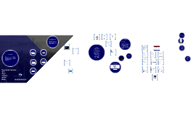 Google -Iconnect -Simi -Wasi -Portales