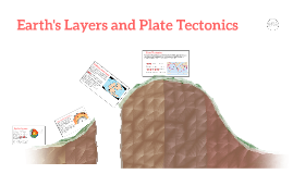 Earth's layers and plate tectonics