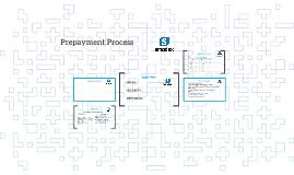 Prepayment Process