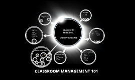 Copy of CLASSROOM MANAGEMENT 101