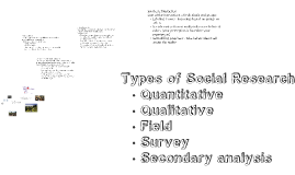 Chapter 1 Studying Social Problems