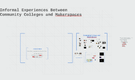 Informal Experiences Between Community Colleges and Makerspa