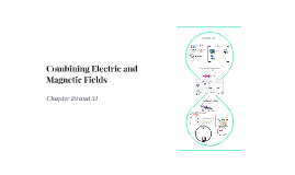 Unit 3 - Combining Electric and Magnetic Fields