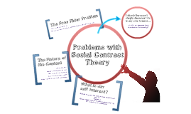 Problems with Social Contract Theory