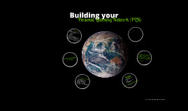 Building your PLN