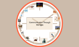 Copy of Copy of Copy of Communication Through the Ages