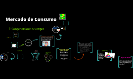 Copy of Mercados de consumo & comportamiento de compra