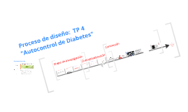 proceso Autocontrol de Diabetes