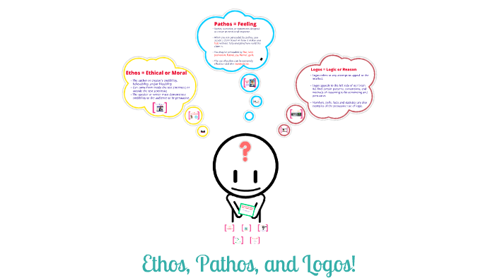 Ethos, Pathos, & Logos by on Prezi