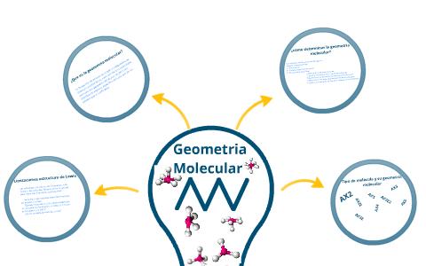 Trabajo Química Geometría Molecular By Ignacio Jose On Prezi