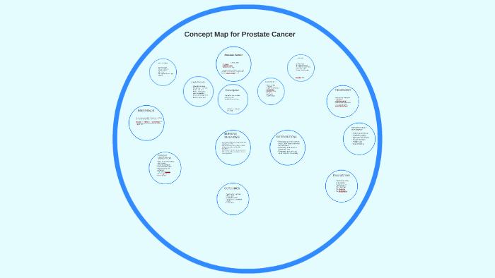 Prostate Cancer By Jill Kamys On Prezi