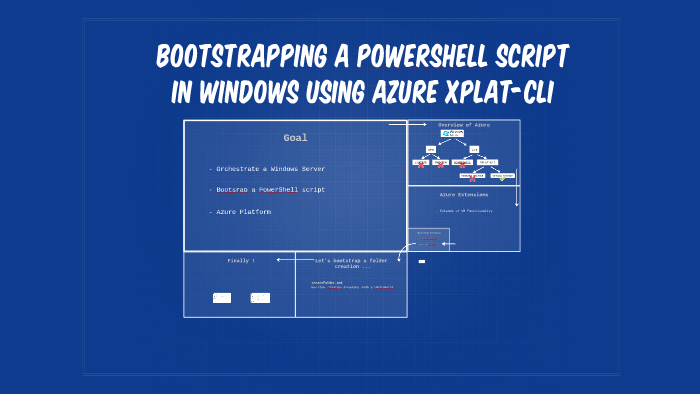 Bootstrapping a PowerShell script in Windows using Azure XPLAT-CLI
