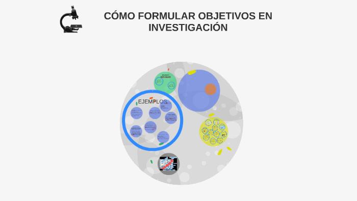 Cómo Formular Objetivos En Investigación By Miller Rojas Lozano