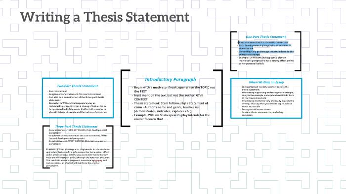 Premarital counseling homework assignments