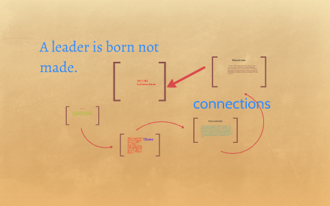a leader is born not made