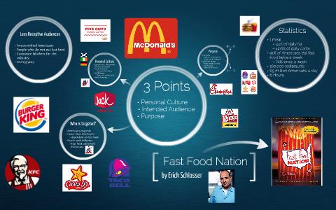fast food nation statistics