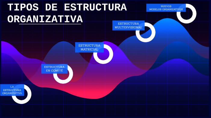 Tipos De Estructura Organizativa By Maria Mendoza On Prezi Next