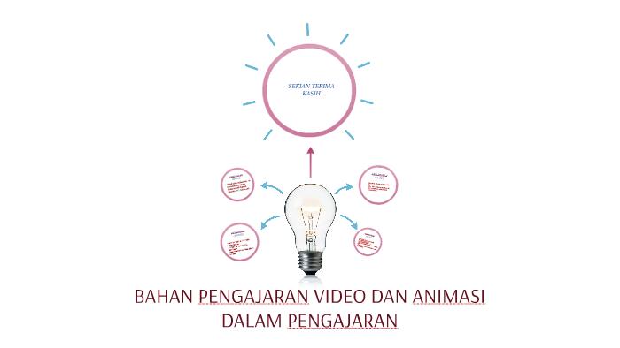 Bahan Gambar Lampu Animasi Bahan Pengajaran Video Dan Animasi Dalam Pengajaran By Syakireen Afini