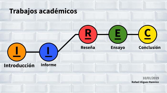 Trabajos Académicos By Rafael Iñiguez Ramirez On Prezi Next