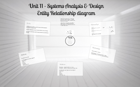 Unit 11 Systems Analysis And Designentity Relationship Diagrams Erd S By Ben Holding