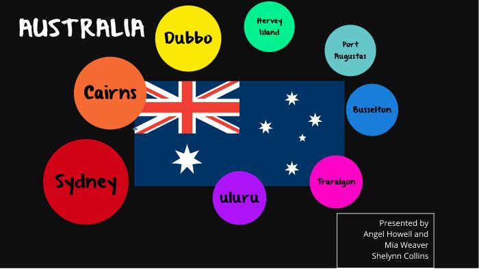 Australia By Mia Weaver On Prezi Next
