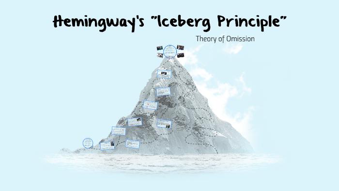 hemingways theory of omission