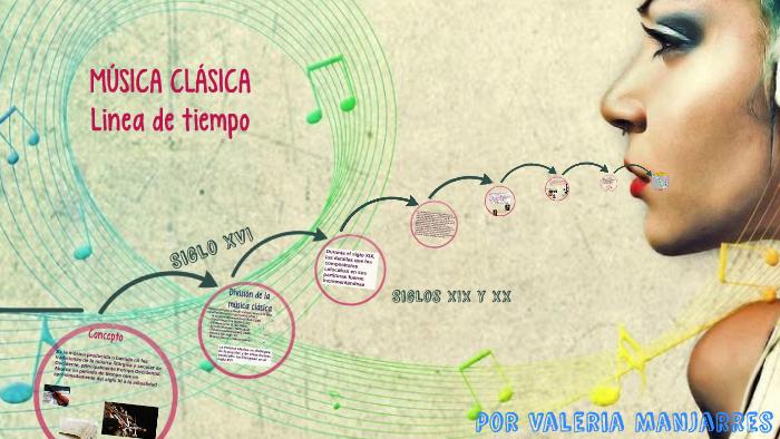 Linea de tiempo de la música clásica by Valeria Manjarres on