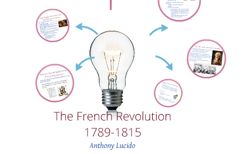 four phases of the french revolution