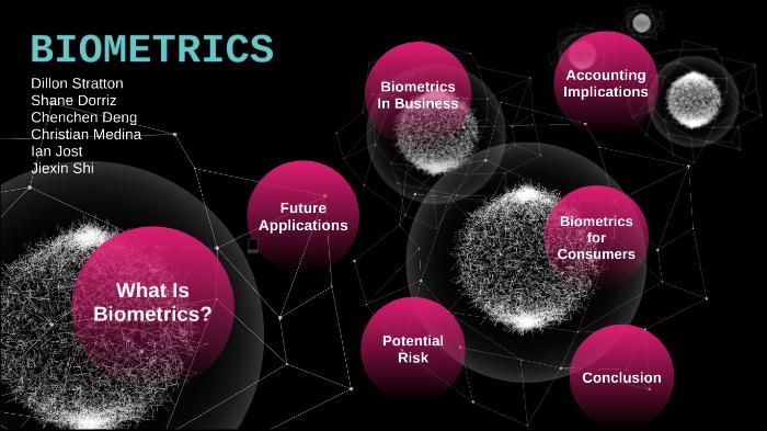 Biometrics by Dillon Stratton on Prezi Next