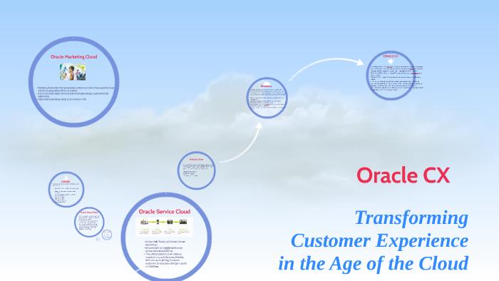 Oracle CX Solutions Presentation  by Cherechi Osisioma on Prezi