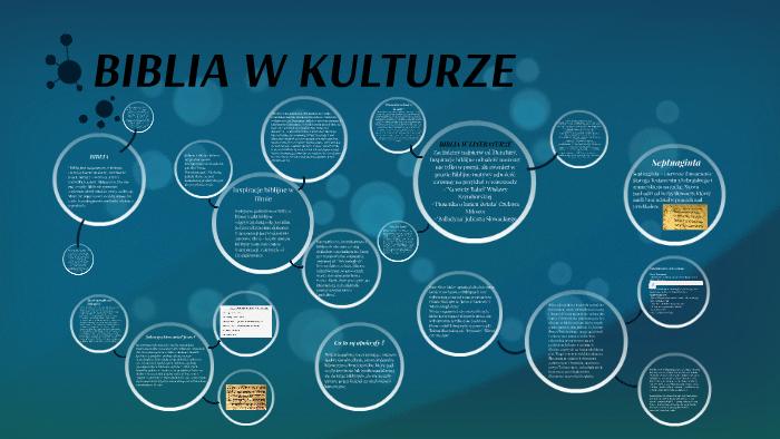 Biblia W Kulturze By Ola Kiełczewska On Prezi