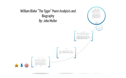 the tyger william blake analysis line by line