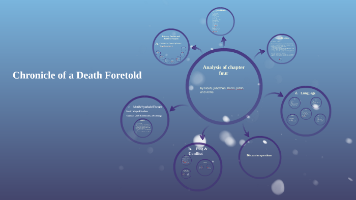 chronicle of a death foretold symbols