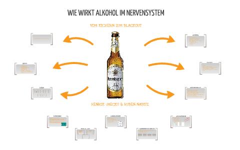 Wie wirkt Alkohol im Nervensystem? by Jil Mellies