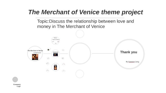 merchant of venice relationships