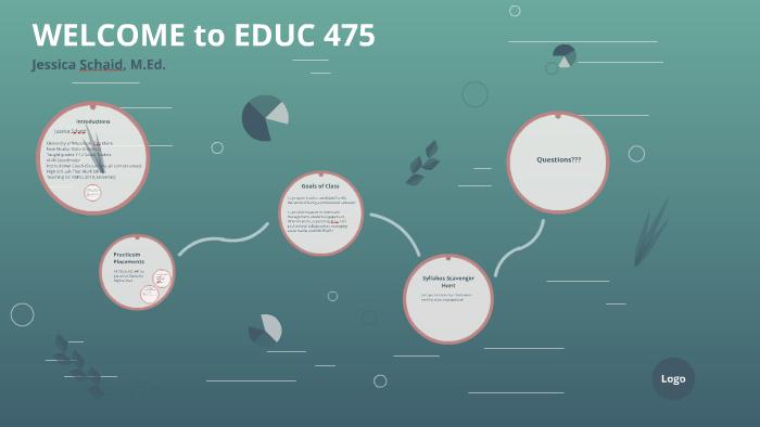WELCOME to EDUC 475 by Jessica Schaid on Prezi