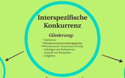 inter und intraspezifische konkurrenz