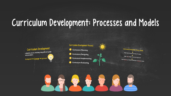 curriculum development  processes and models by cai
