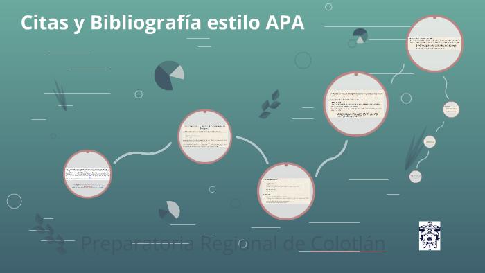 Citas Y Bibliografia Estilo Apa By Juan Camacho On Prezi