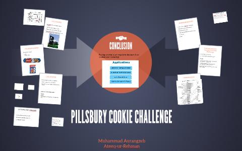 pillsbury cookie challenge