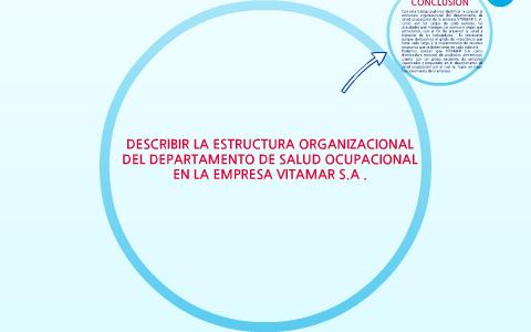 Describir La Estructura Organizacional Del Departamento De