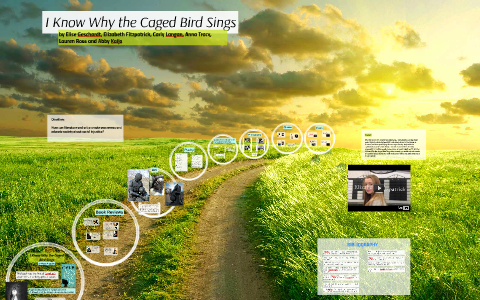 i know why the caged bird sings character analysis