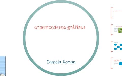 Organización De Gráficos By Carmen Daniela Román Fonseca On