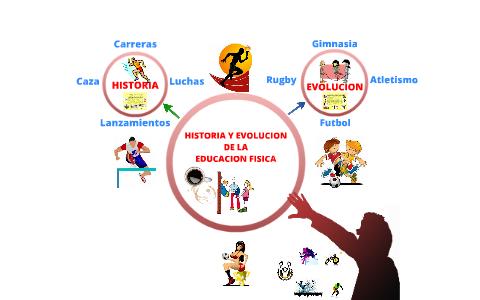 Historia Y Evolucion De La Educacion Fisica By Jesus Omar Gonzalez